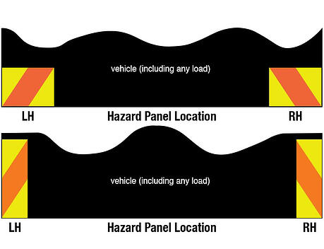 Oversize Blog_Where to put your Hazard Panel-1